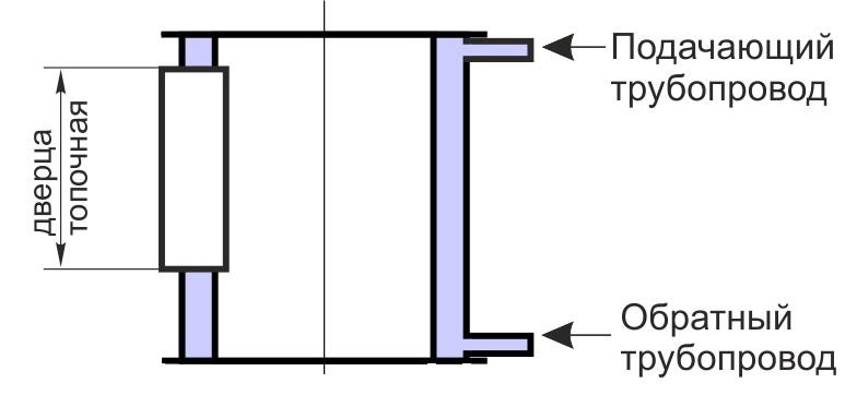 Схема для Вставка под дрова